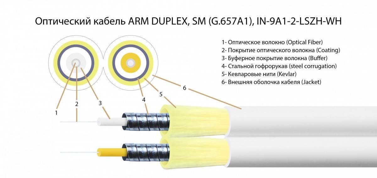Шнур оптический армированный ARM-2LСLC9-1м-LSZH