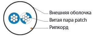 Кабель витая пара UTP Hyperline UUTP1-C5-P24-IN-PVC-GY-500