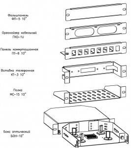 ЦМО ПТ-6-10-2