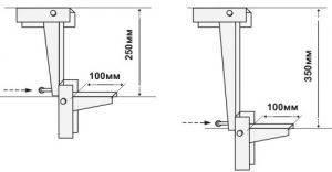 Кронштейн PNK-100.550