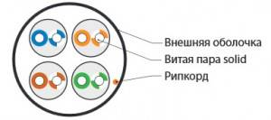 Кабель витая пара UTP Hyperline UUTP4-C5E-S24-IN-PVC-GY-100-3
