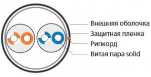 Кабель витая пара UTP Hyperline UUTP2-C5-S24-OUT-PE-BK-88-2