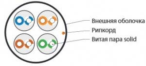Кабель витая пара UTP Hyperline UUTP4-C5E-S24-OUT-LSZH-BK-500-2