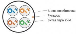 Кабель витая пара UTP Hyperline UUTP4-C5E-S22-OUT-PE-BK-2