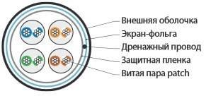 Кабель Витая пара FTP Hyperline FUTP4-C5E-P26-IN-LSZH-GY-305-2