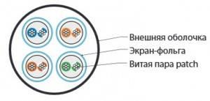 Кабель Витая пара FTP Hyperline UFTP4-C6-P26-IN-LSZH-GY-500-2