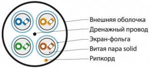 Кабель витая пара FTP Hyperline UFTP4-C6A-S23-OUT-PE-BK-500-2