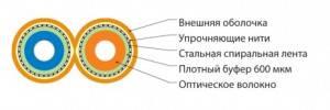 Оптический кабель Hyperline FO-DA-IN-50-2-LSZH-OR-2