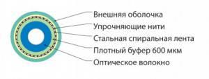 Hyperline FO-SA-IN-503-1-LSZH-AQ-2