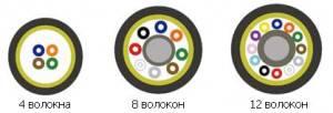 Оптический кабель Hyperline FO-FD-IN/OUT-503-4-LSZH-BK-2
