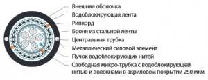 Hyperline FO-MBA-OUT-9-12-PE-BK-2