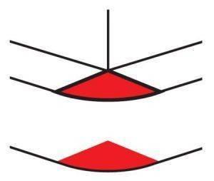 Накладка Legrand DLP 50х105мм на стык профиля защелки белый 10696
