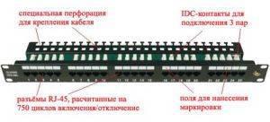 Патч-панель Exalan EX09-T25