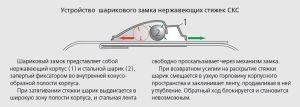 Стяжки стальные с полимерным покрытием СТ3111-2